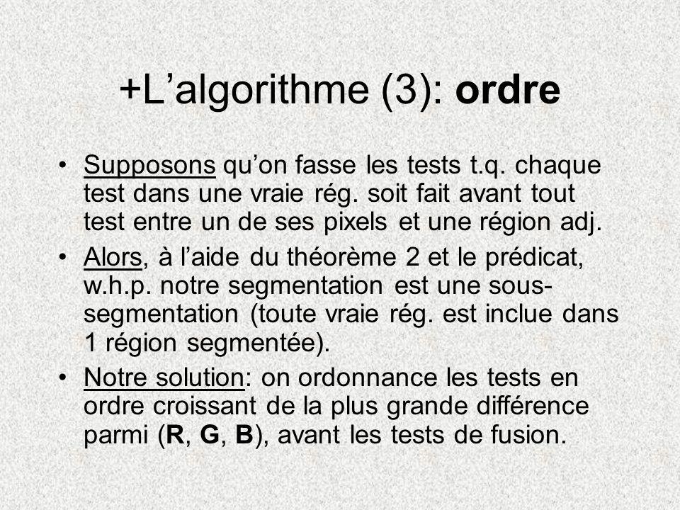 +L'algorithme (3): ordre
