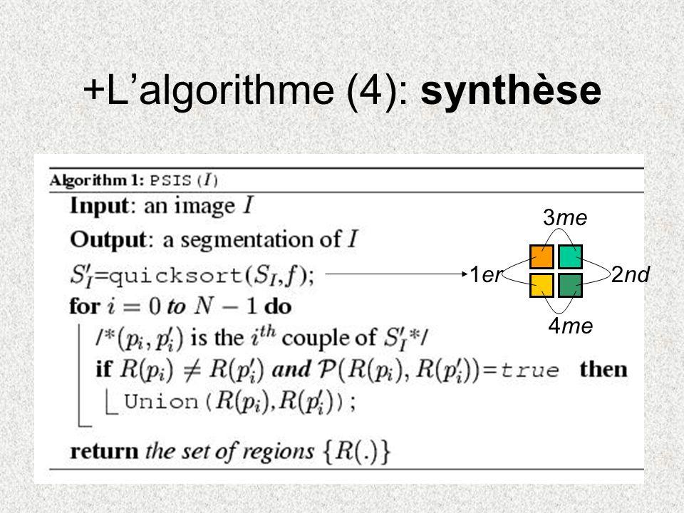 +L'algorithme (4): synthèse