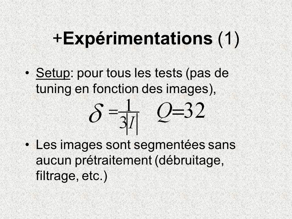 +Expérimentations (1) Setup: pour tous les tests (pas de tuning en fonction des images),