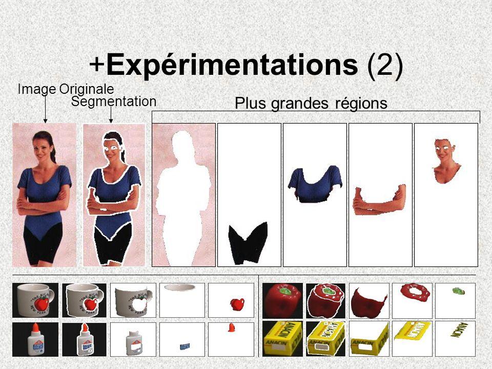+Expérimentations (2) Plus grandes régions Image Originale