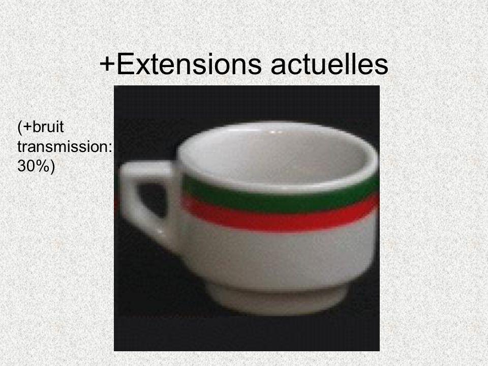 +Extensions actuelles