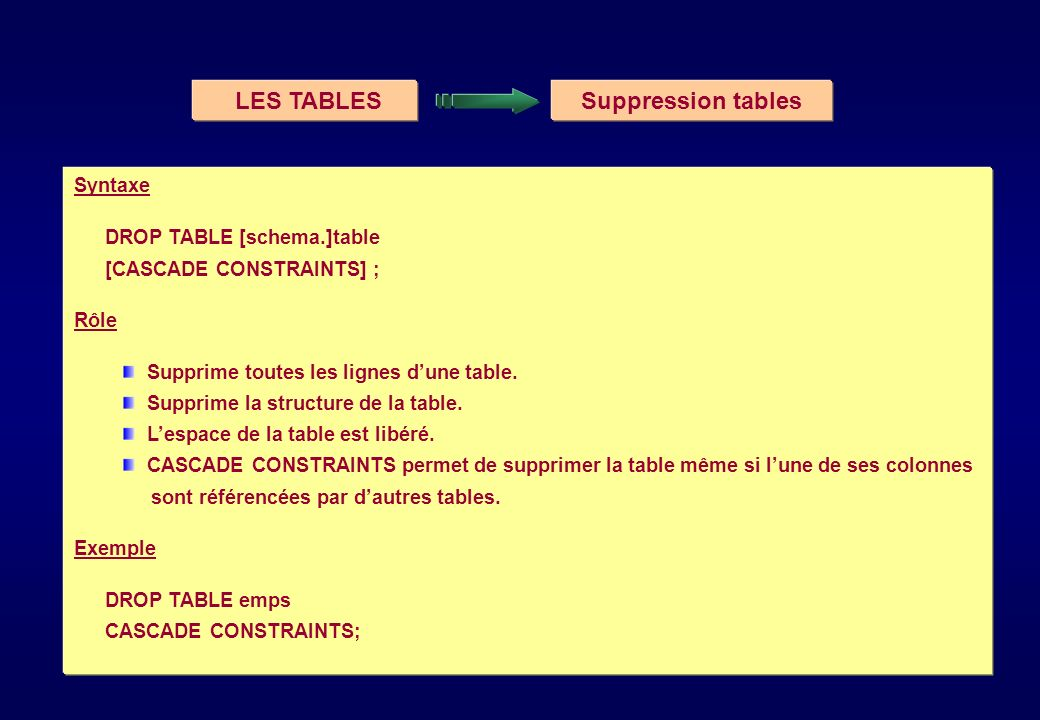 LES TABLES Suppression tables