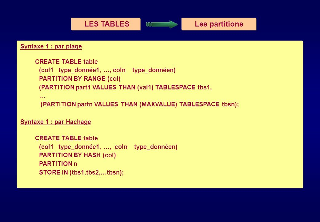 LES TABLES Les partitions