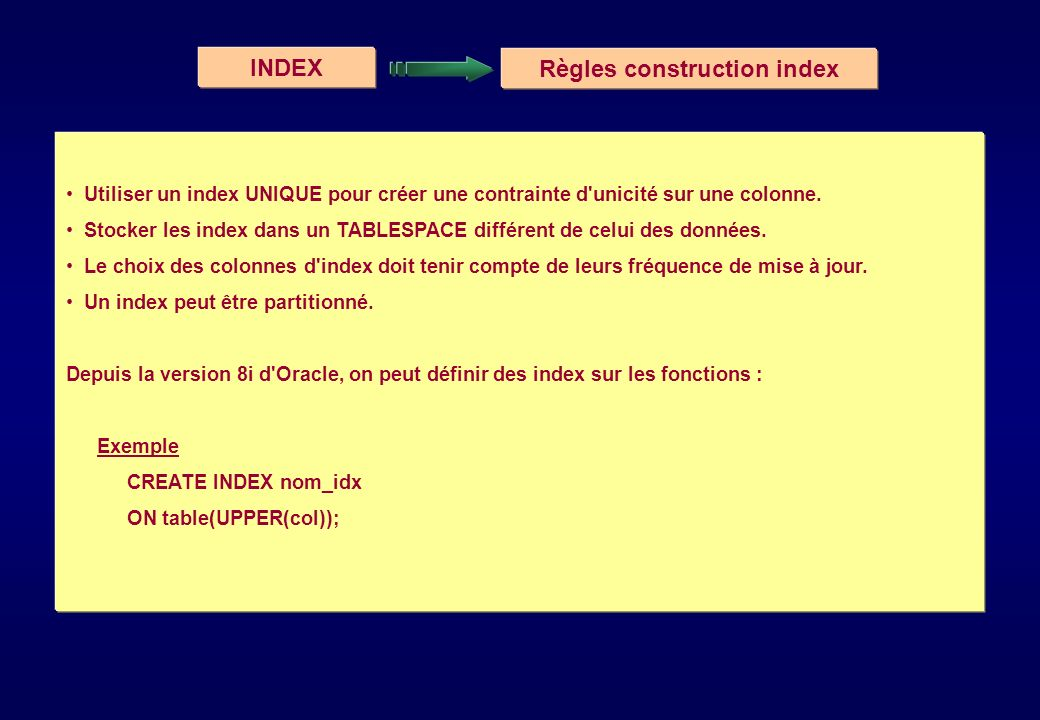 Règles construction index