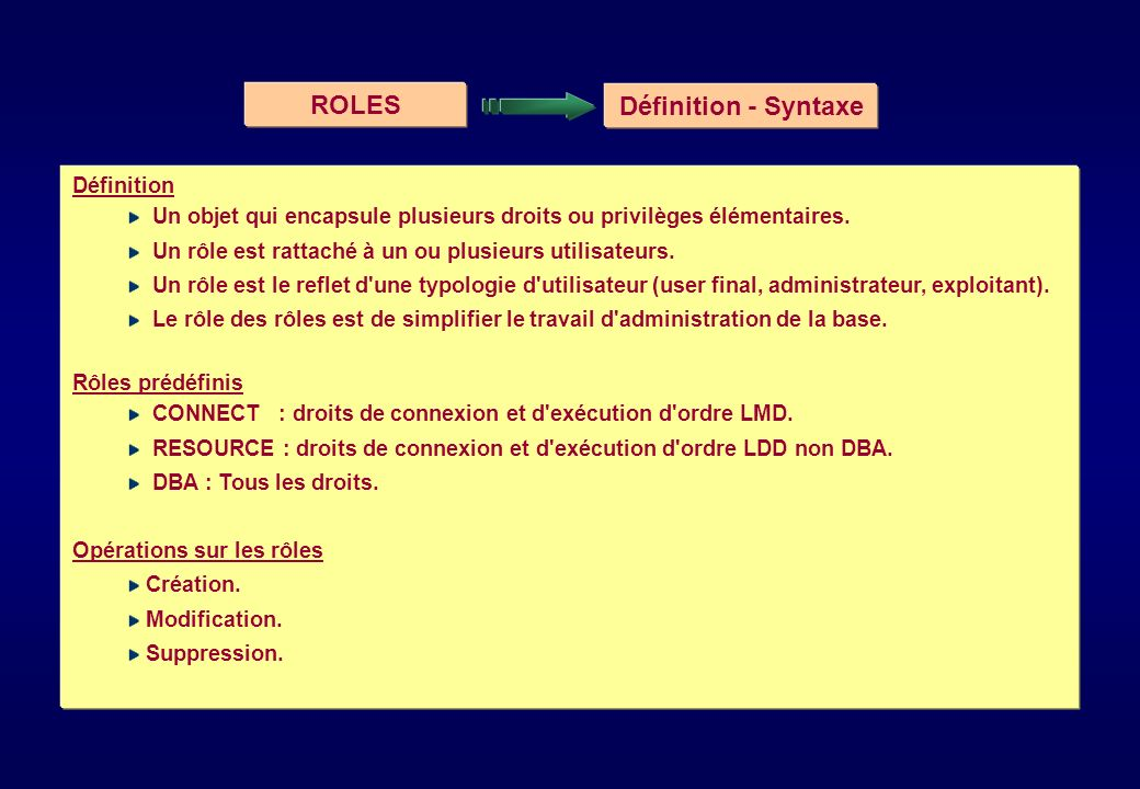 ROLES Définition - Syntaxe