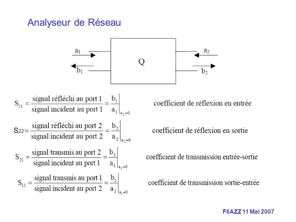Analyseur de Réseau S22