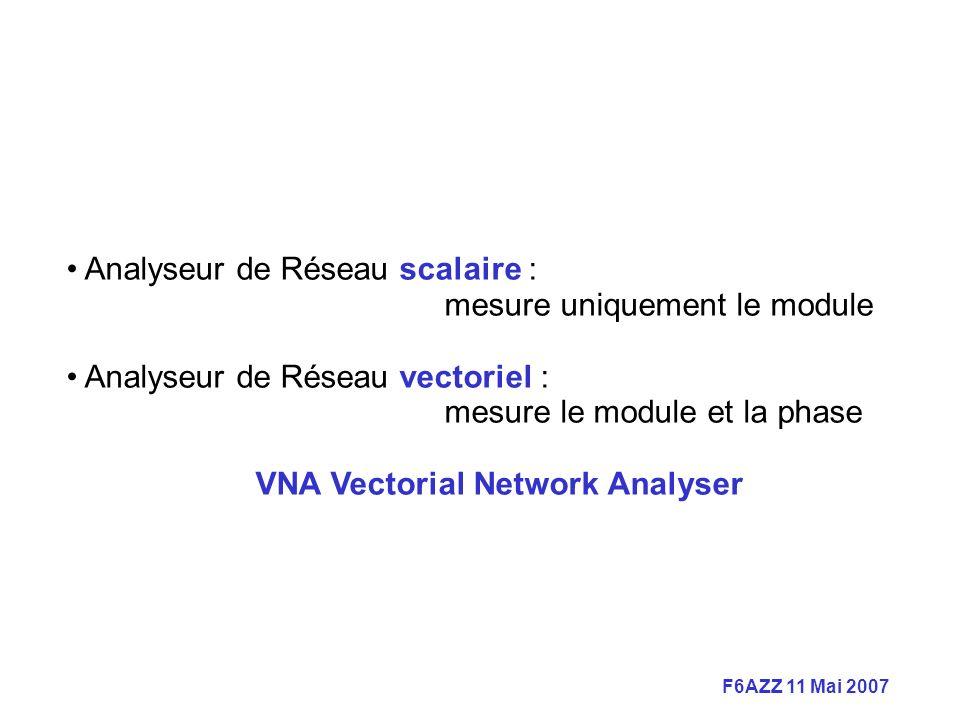 • Analyseur de Réseau scalaire :