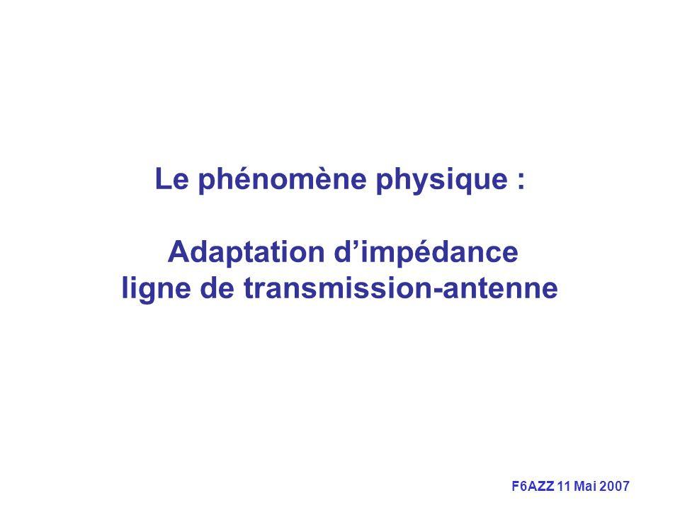 Le phénomène physique : Adaptation d'impédance