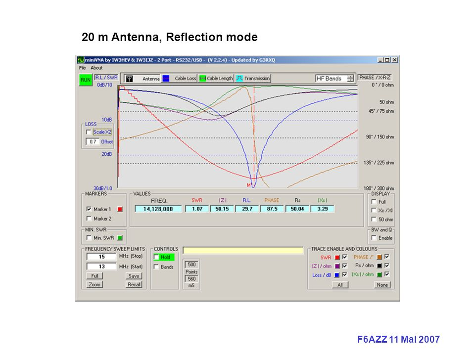 20 m Antenna, Reflection mode