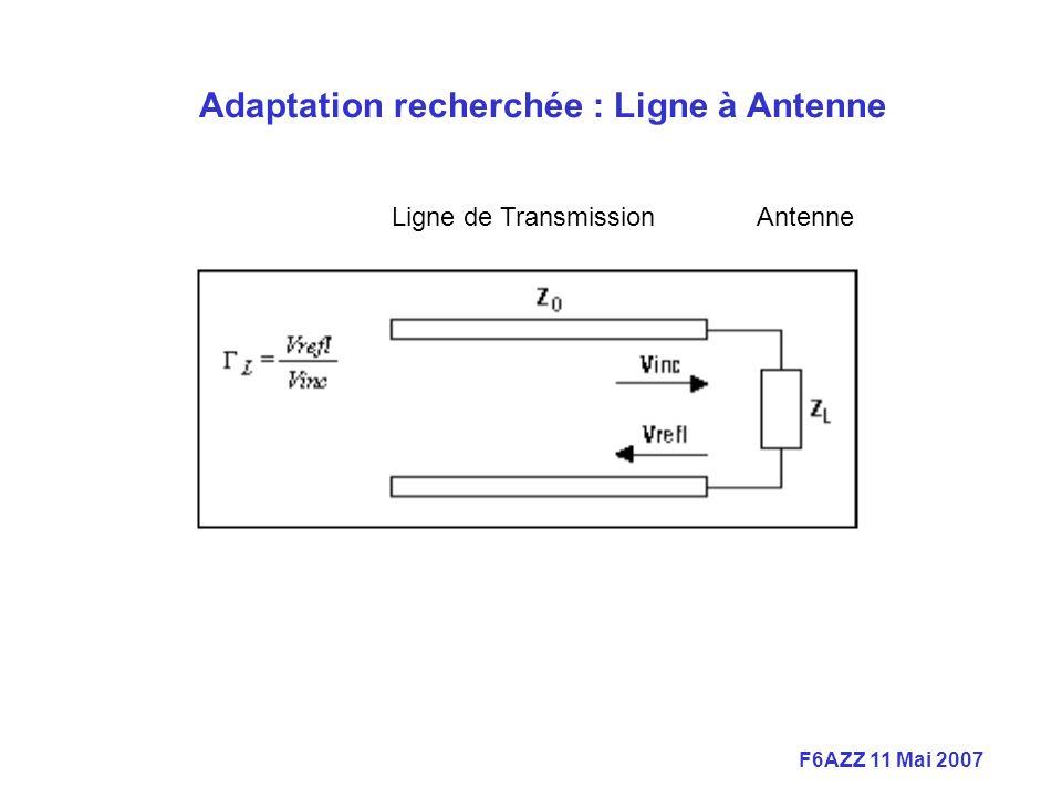 Adaptation recherchée : Ligne à Antenne