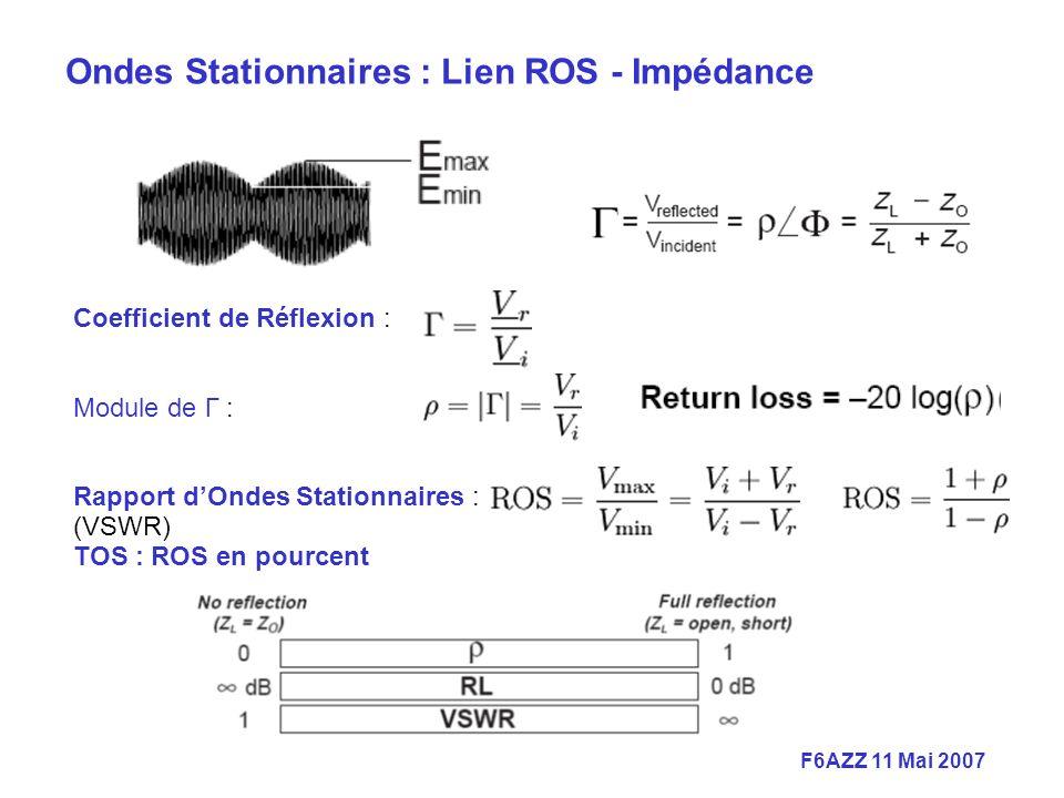 Ondes Stationnaires : Lien ROS - Impédance