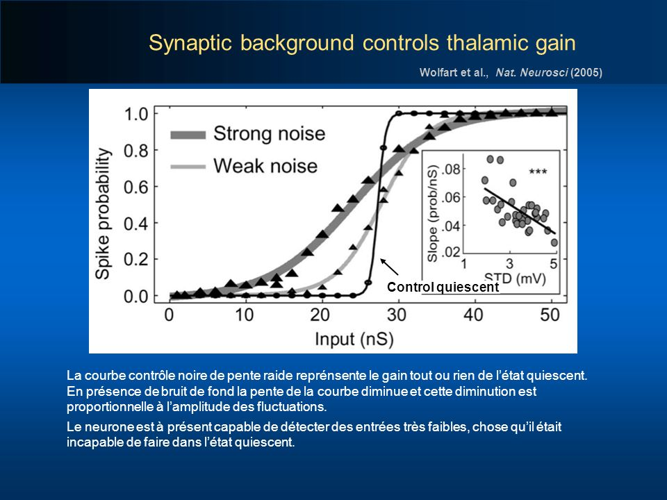 Synaptic background controls thalamic gain