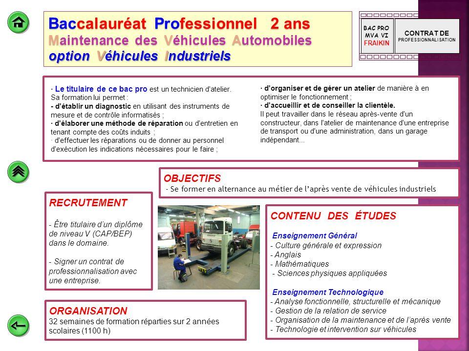 organisation service apres vente pdf