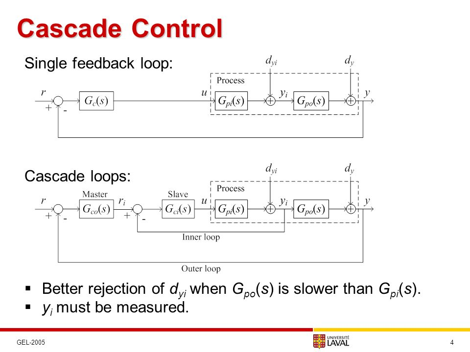 Cascade Control Single feedback loop: Cascade loops: