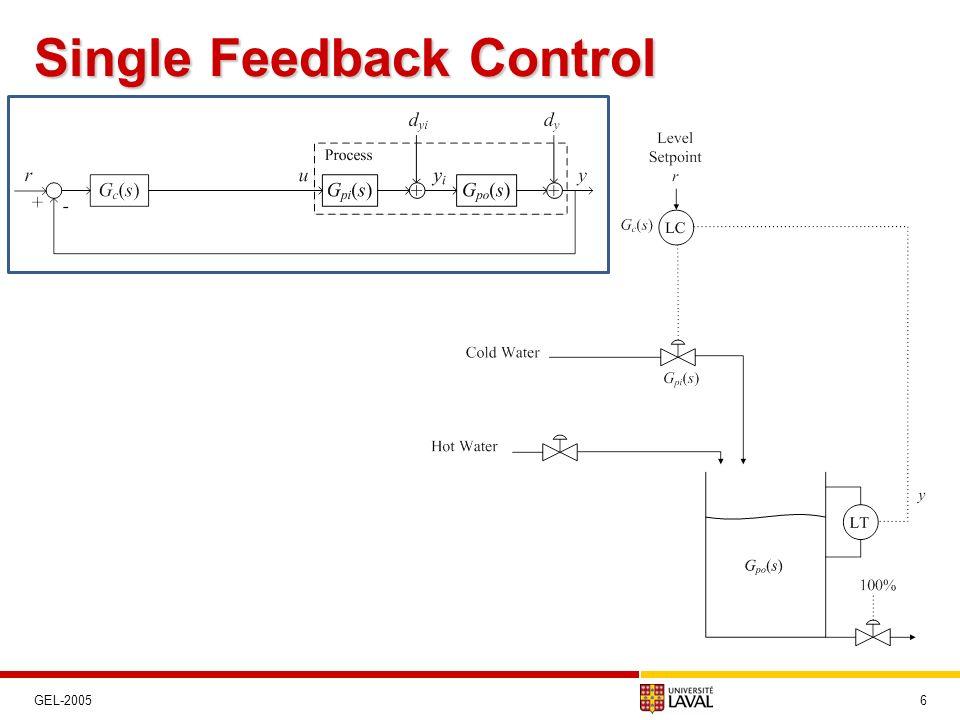 Single Feedback Control