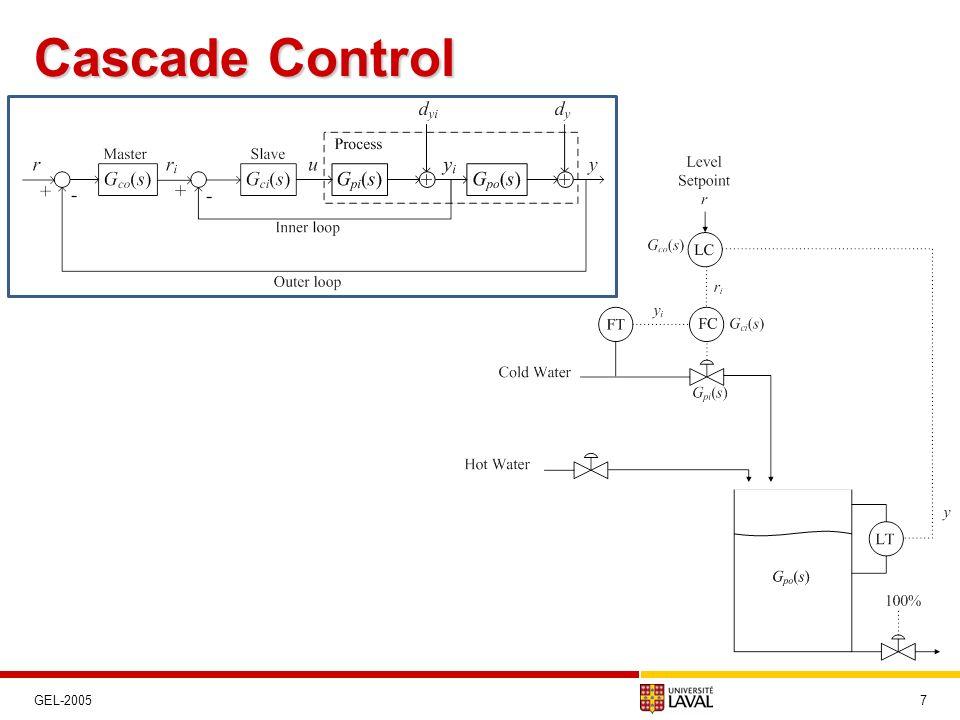 Cascade Control GEL-2005