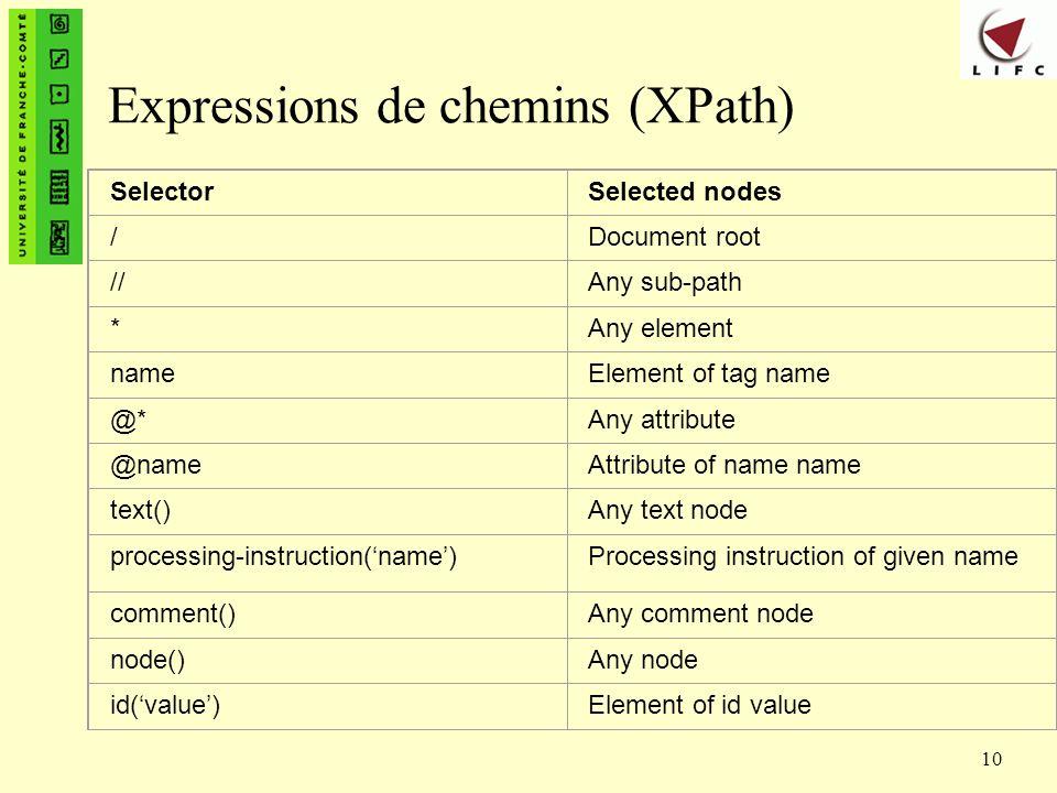 Expressions de chemins (XPath)