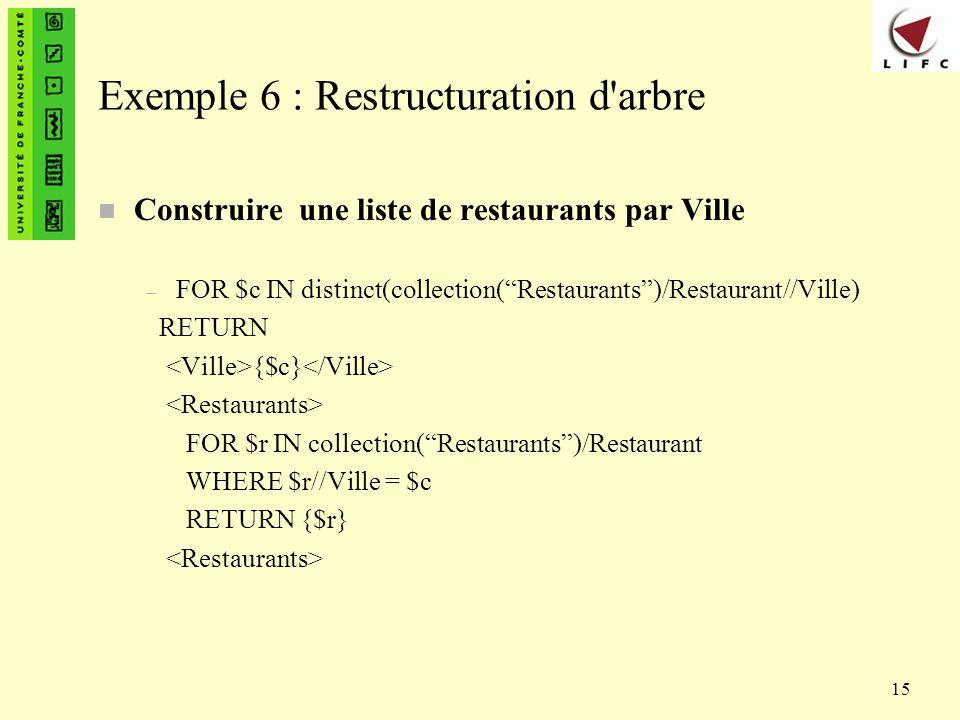 Exemple 6 : Restructuration d arbre