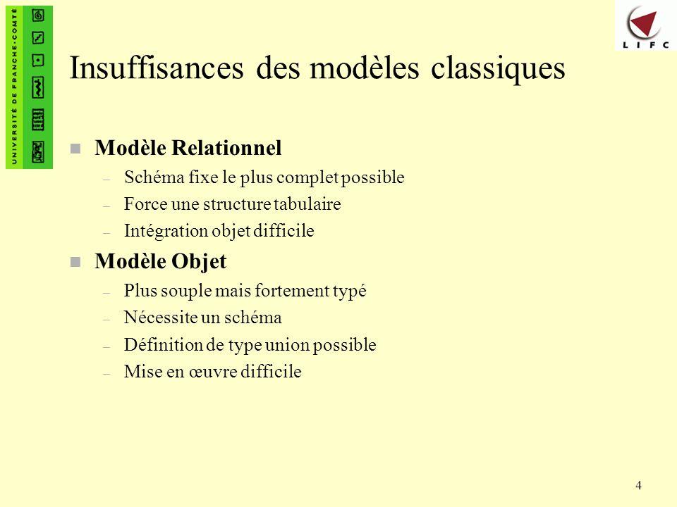 Insuffisances des modèles classiques