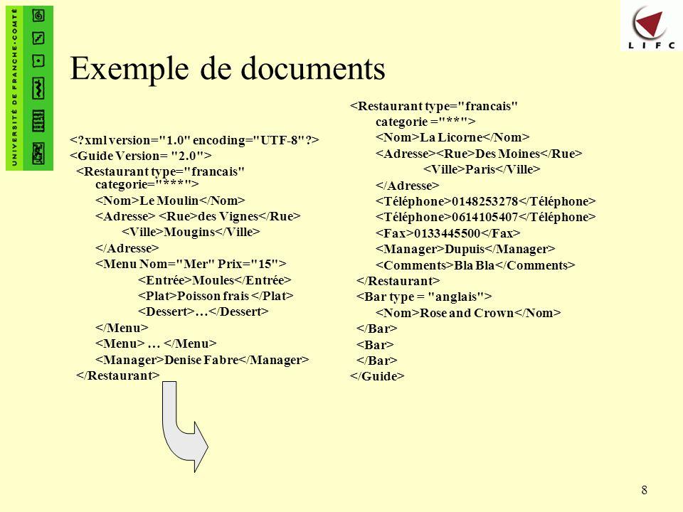Exemple de documents <Restaurant type= francais