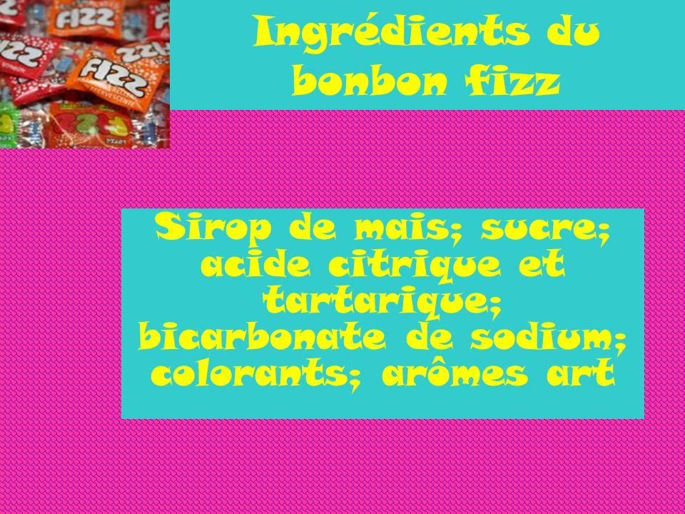 Ingrédients du bonbon fizz