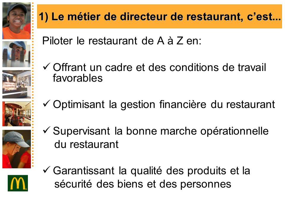 1) Le métier de directeur de restaurant, c'est...