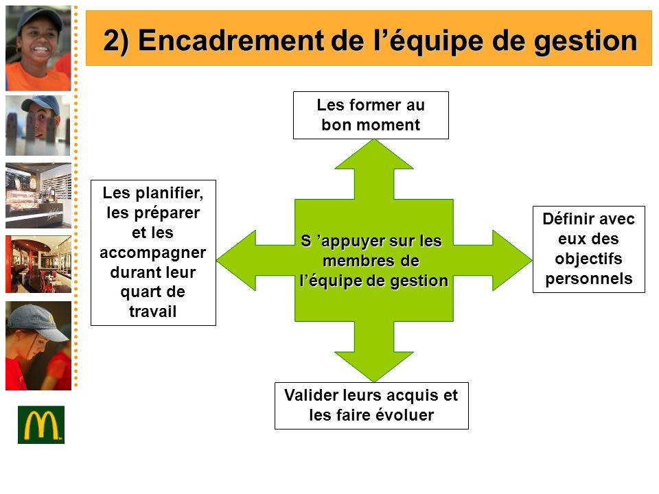 2) Encadrement de l'équipe de gestion
