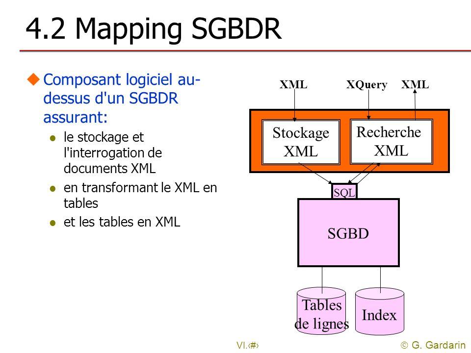 4.2 Mapping SGBDR Composant logiciel au-dessus d un SGBDR assurant: