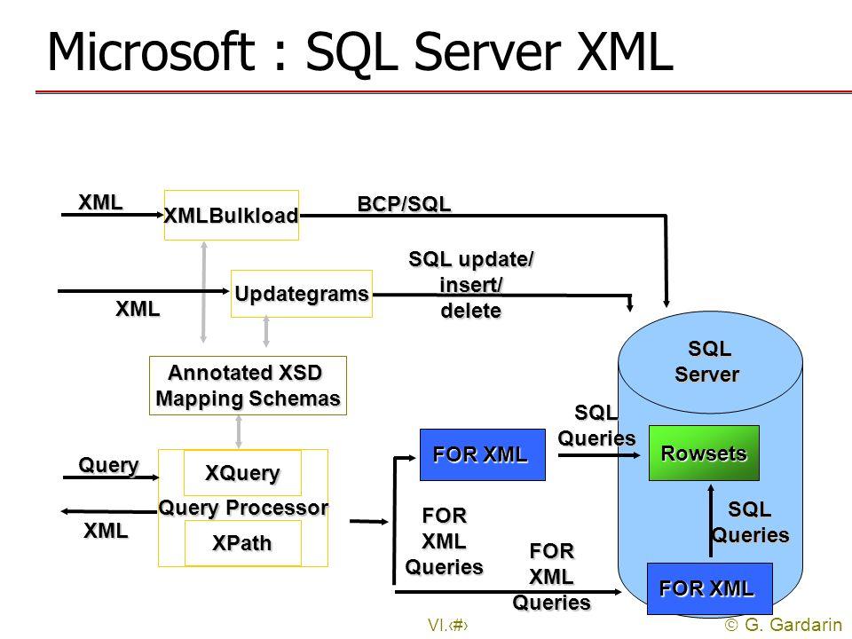Microsoft : SQL Server XML