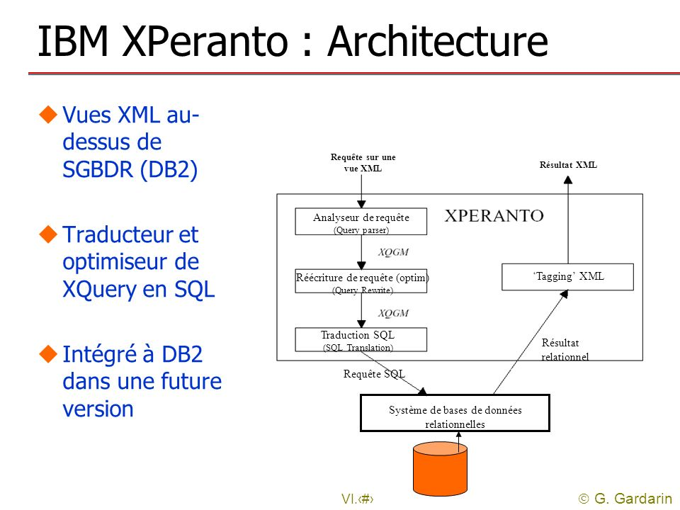 IBM XPeranto : Architecture