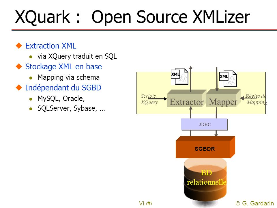 XQuark : Open Source XMLizer