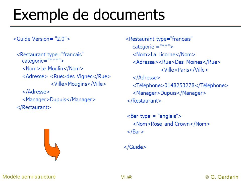 Exemple de documents <Guide Version= 2.0 >