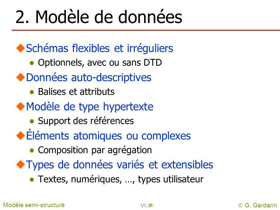 2. Modèle de données Schémas flexibles et irréguliers