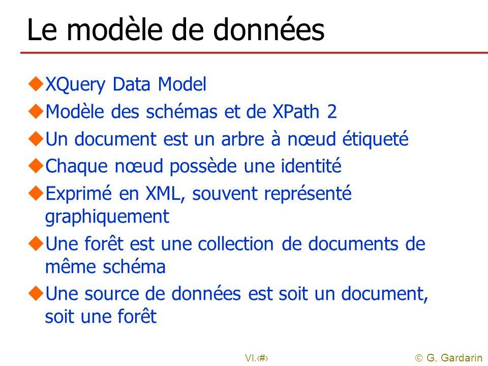 Le modèle de données XQuery Data Model