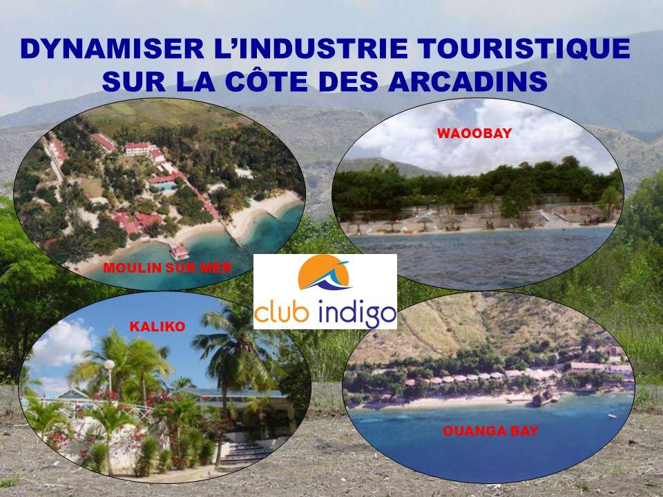 DYNAMISER L'INDUSTRIE TOURISTIQUE SUR LA CÔTE DES ARCADINS