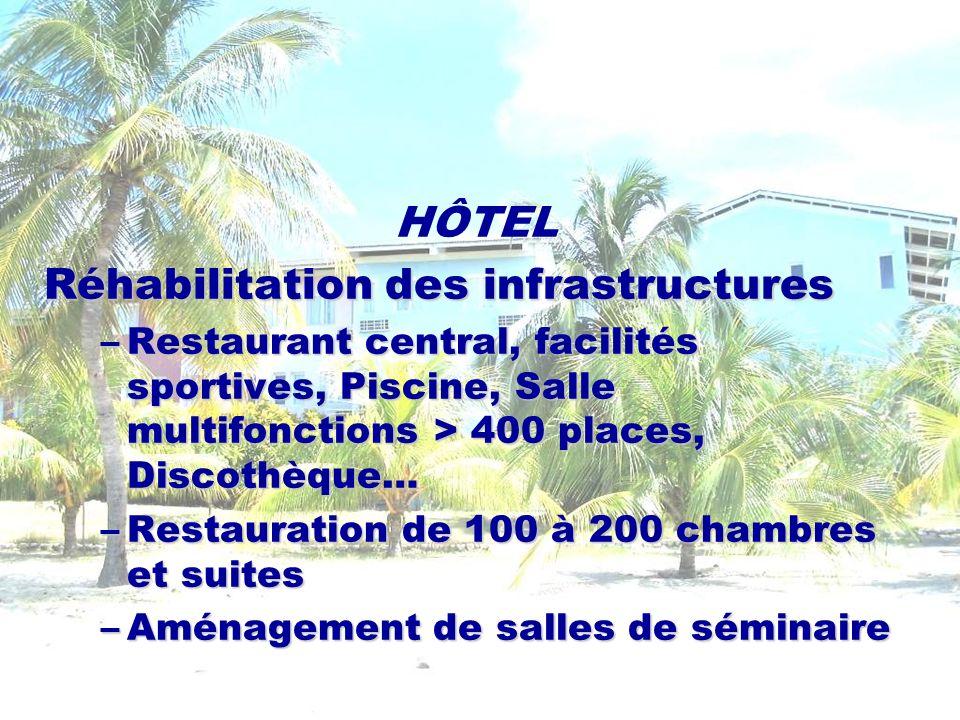 Réhabilitation des infrastructures