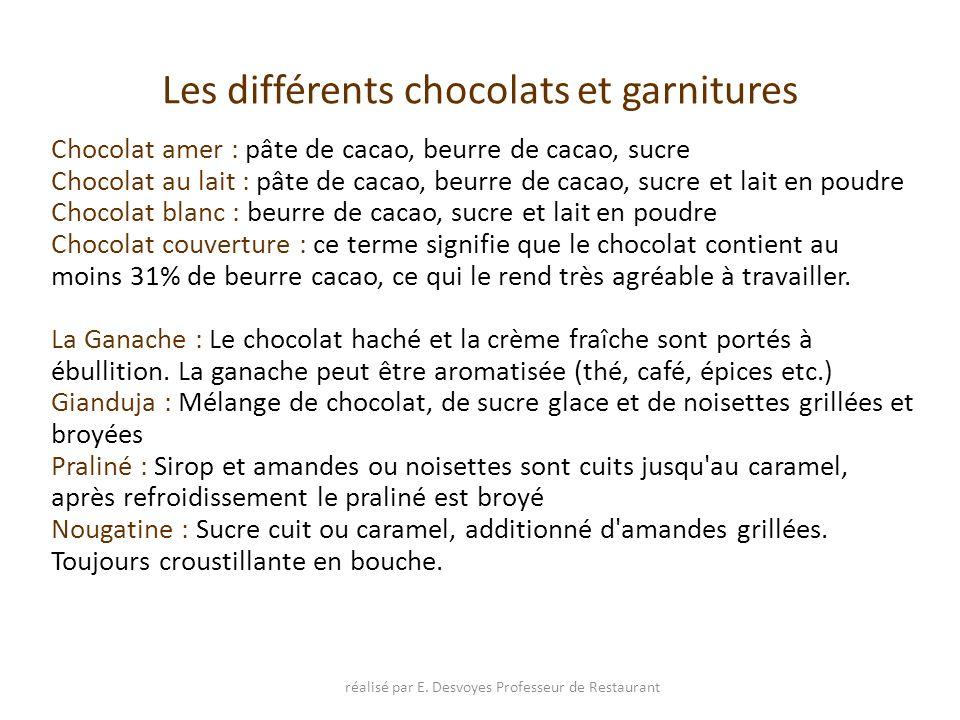 Les différents chocolats et garnitures