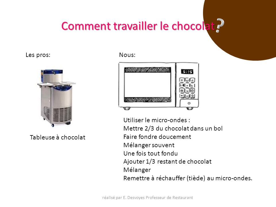 Comment travailler le chocolat