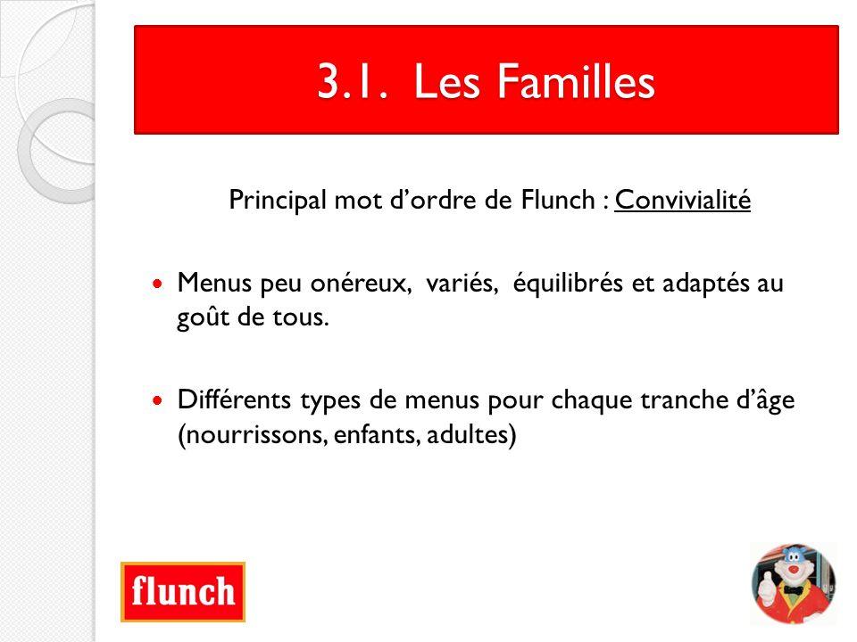 Principal mot d'ordre de Flunch : Convivialité