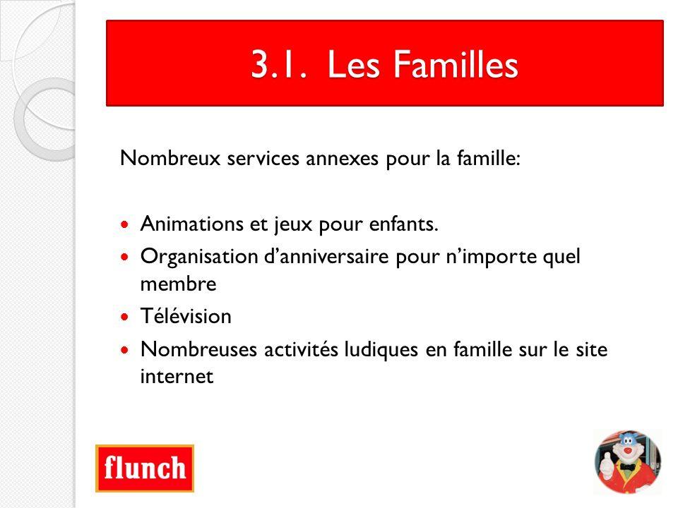 3.1. Les Familles Nombreux services annexes pour la famille:
