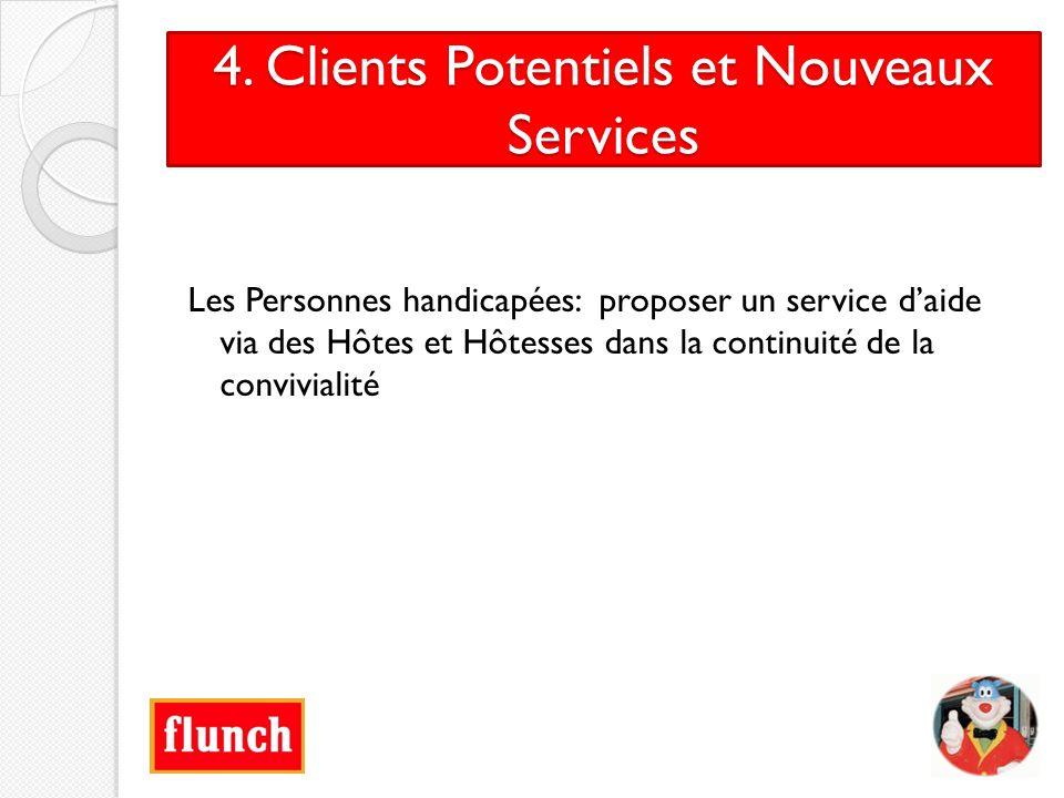 4. Clients Potentiels et Nouveaux Services