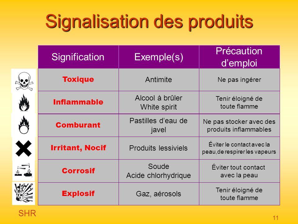 Signalisation des produits