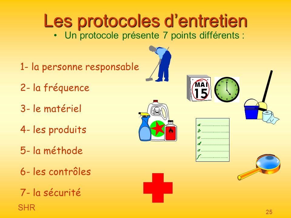 Les protocoles d'entretien