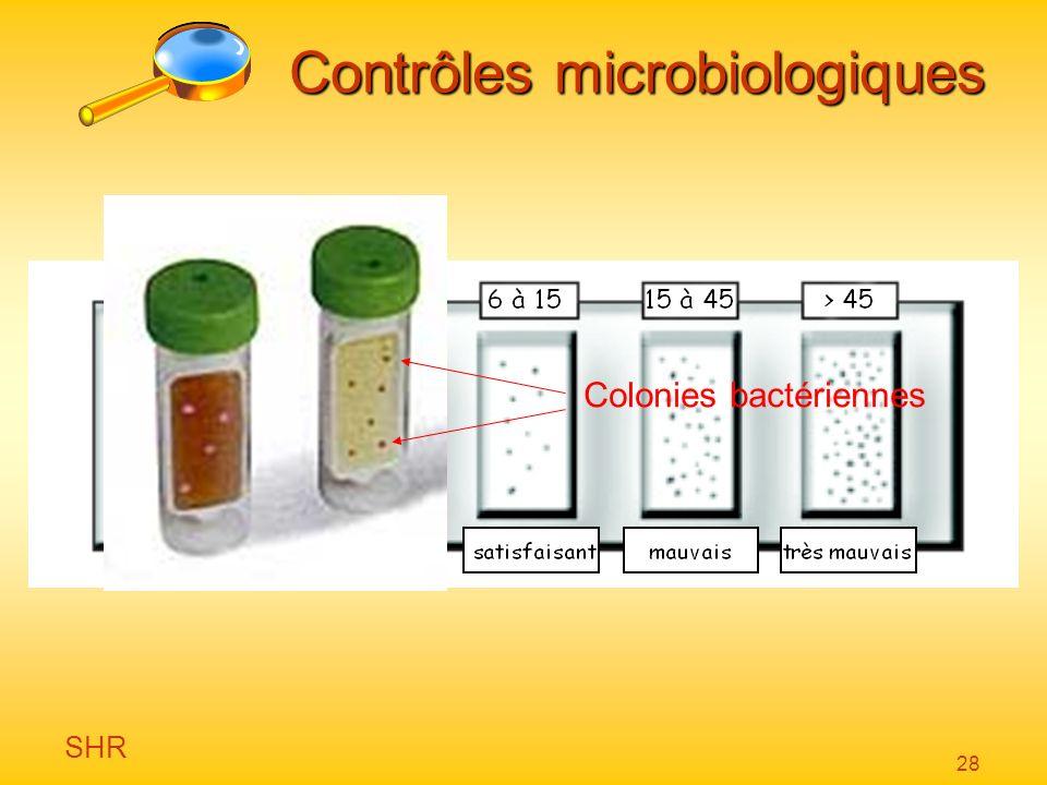 Contrôles microbiologiques