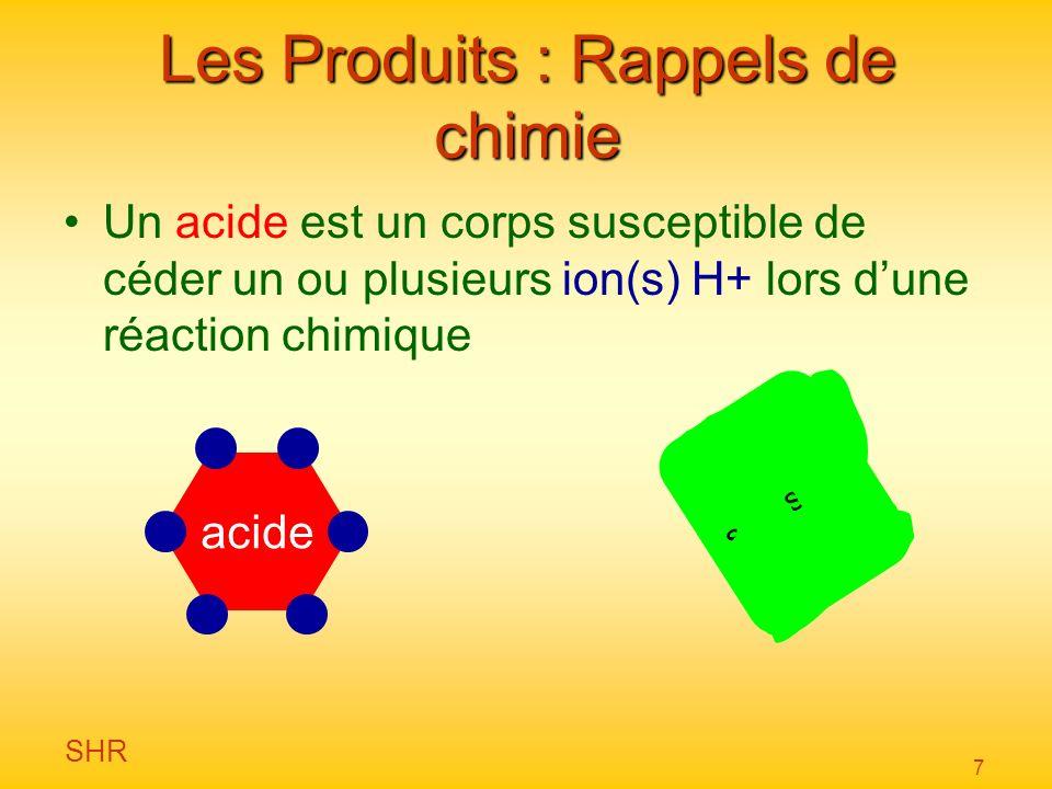 Les Produits : Rappels de chimie