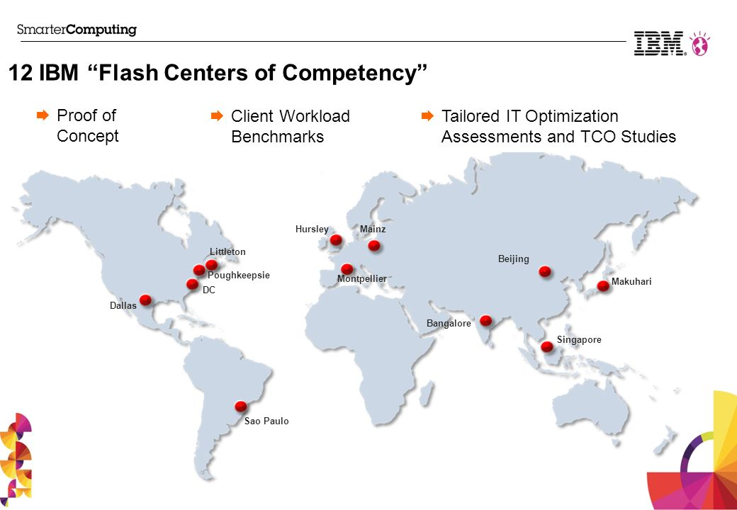 12 IBM Flash Centers of Competency