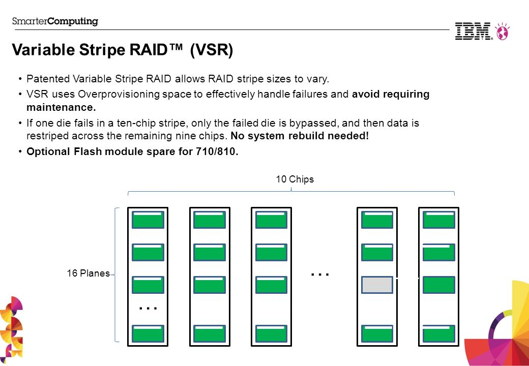 Variable Stripe RAID™ (VSR)