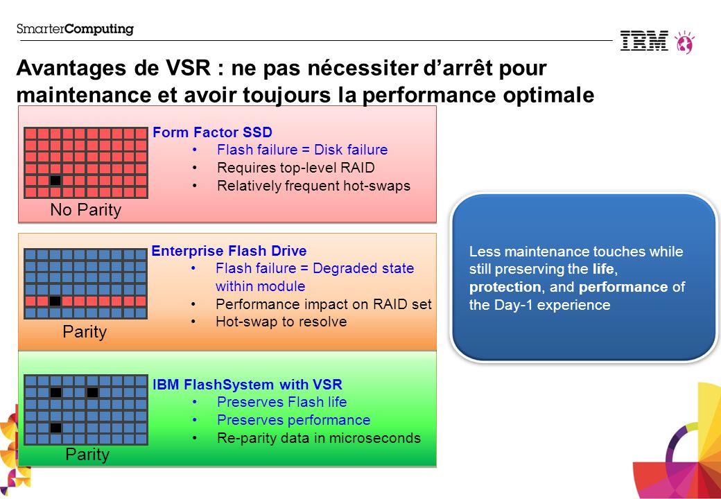 Avantages de VSR : ne pas nécessiter d'arrêt pour maintenance et avoir toujours la performance optimale