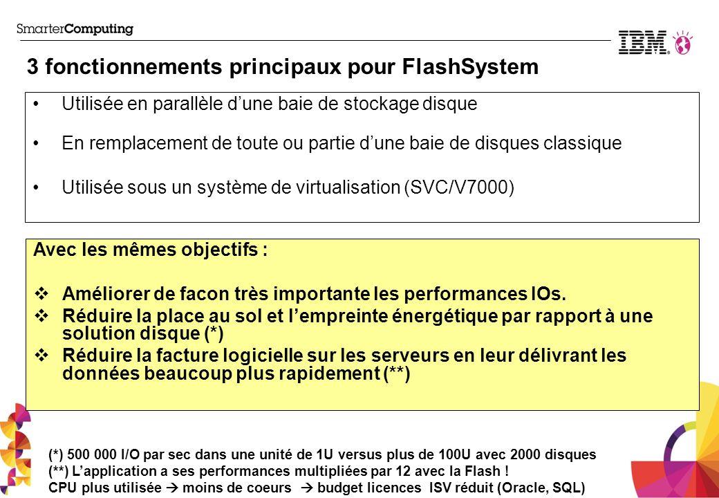 3 fonctionnements principaux pour FlashSystem