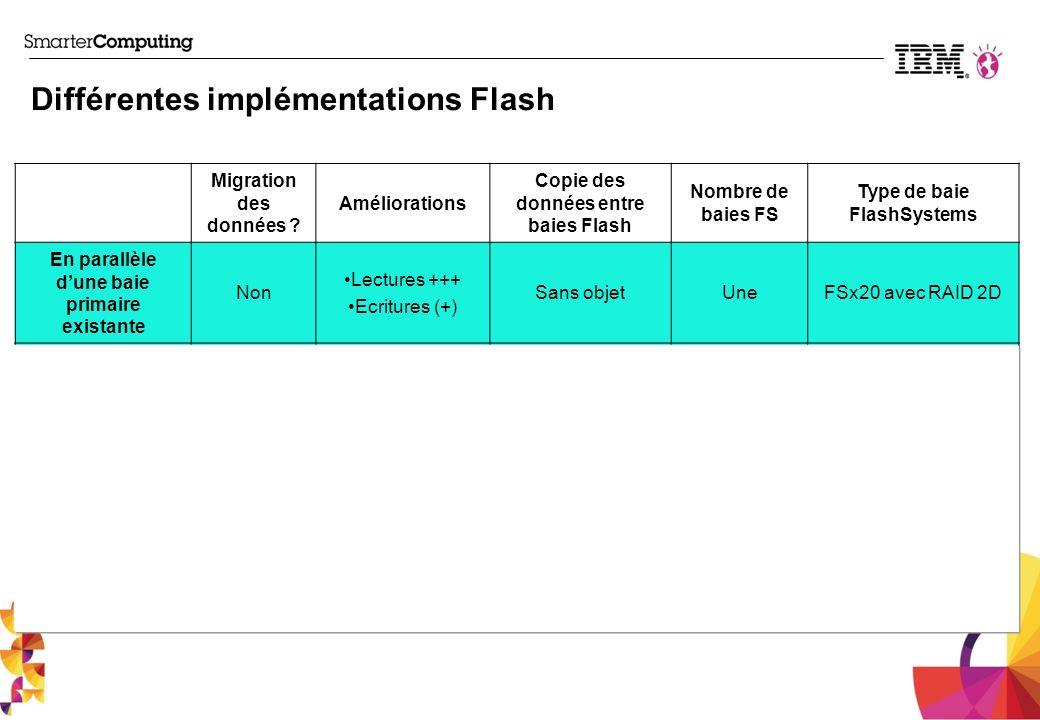 Différentes implémentations Flash